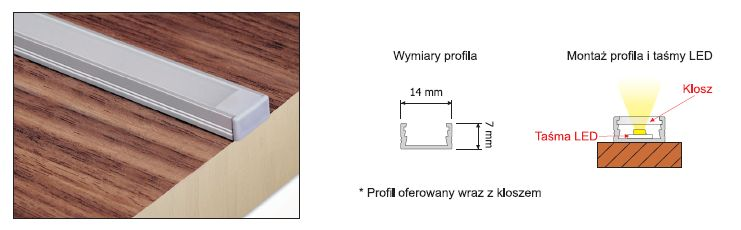 POLARUS MICRO - profil aluminiowy do taśm LED